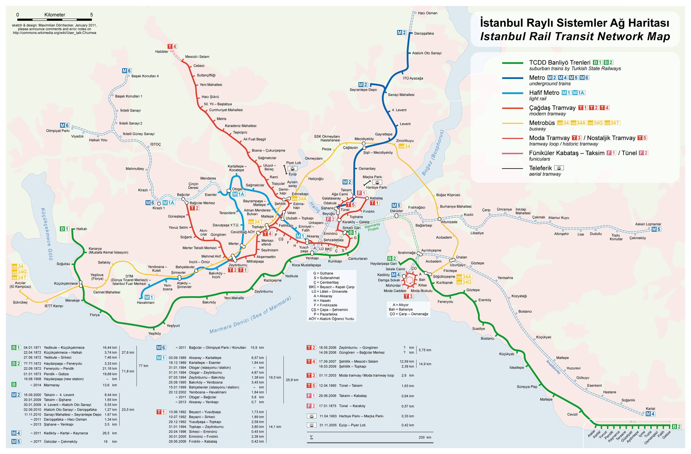 Istanbul Rail Transit Network Map large map