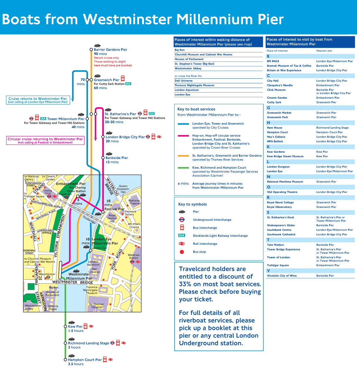 Westminster Pier Route Map large map